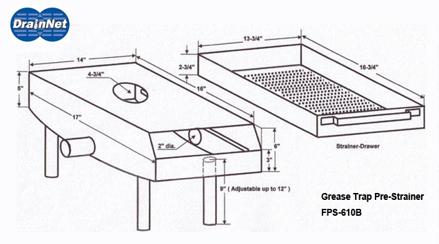 grease trap pre-strainer for wall drain
