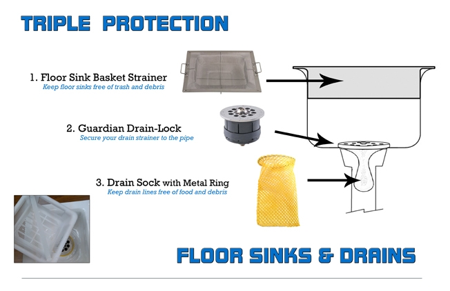 Protect Restaurant floor sinks from drain clogs