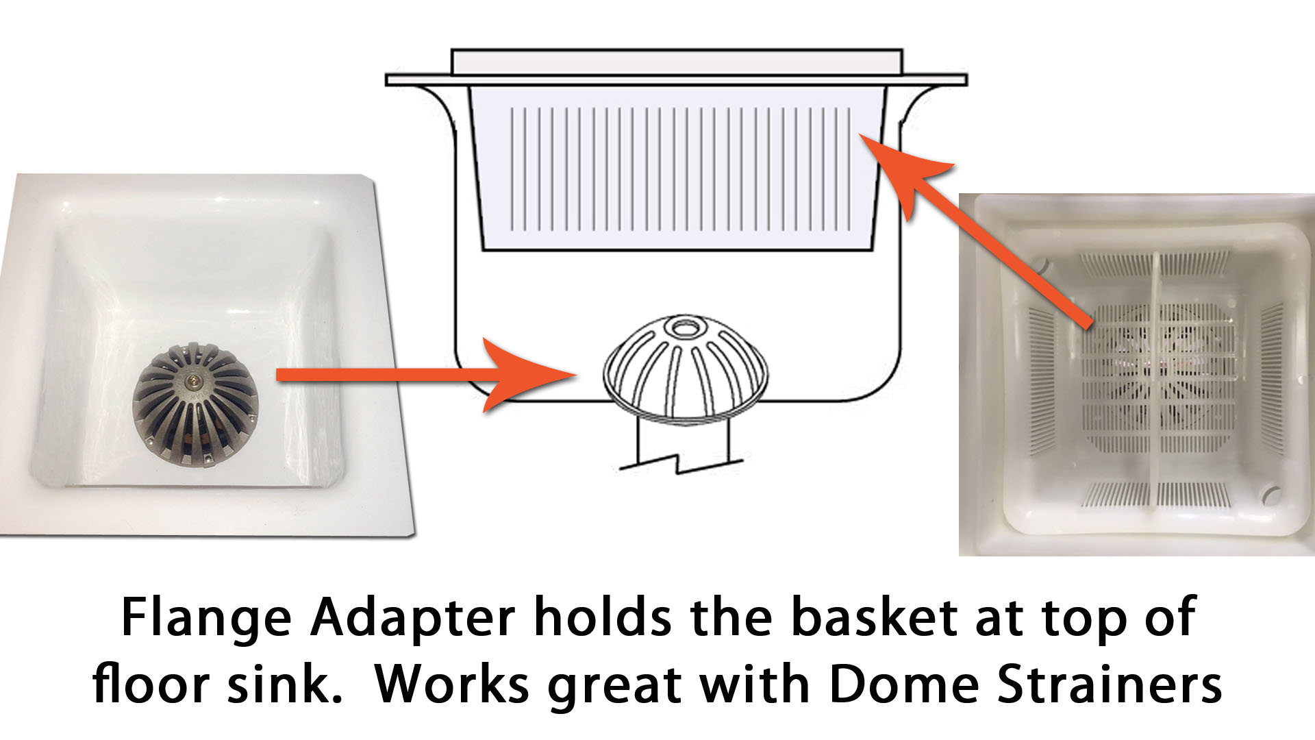 Floor Sink Basket with flange over dome strainer